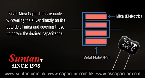 Suntan Mica Capacitor Construction, Working and Its Applications