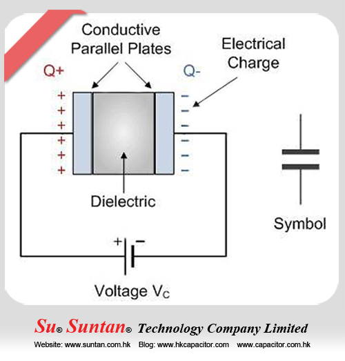 how a capacitor can store and transmit electricity